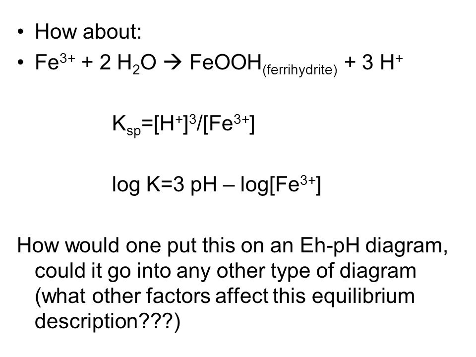 How about: Fe3+ + 2 H2O  FeOOH(ferrihydrite) + 3 H+ Ksp=[H+]3/[Fe3+] log K=3 pH – log[Fe3+]